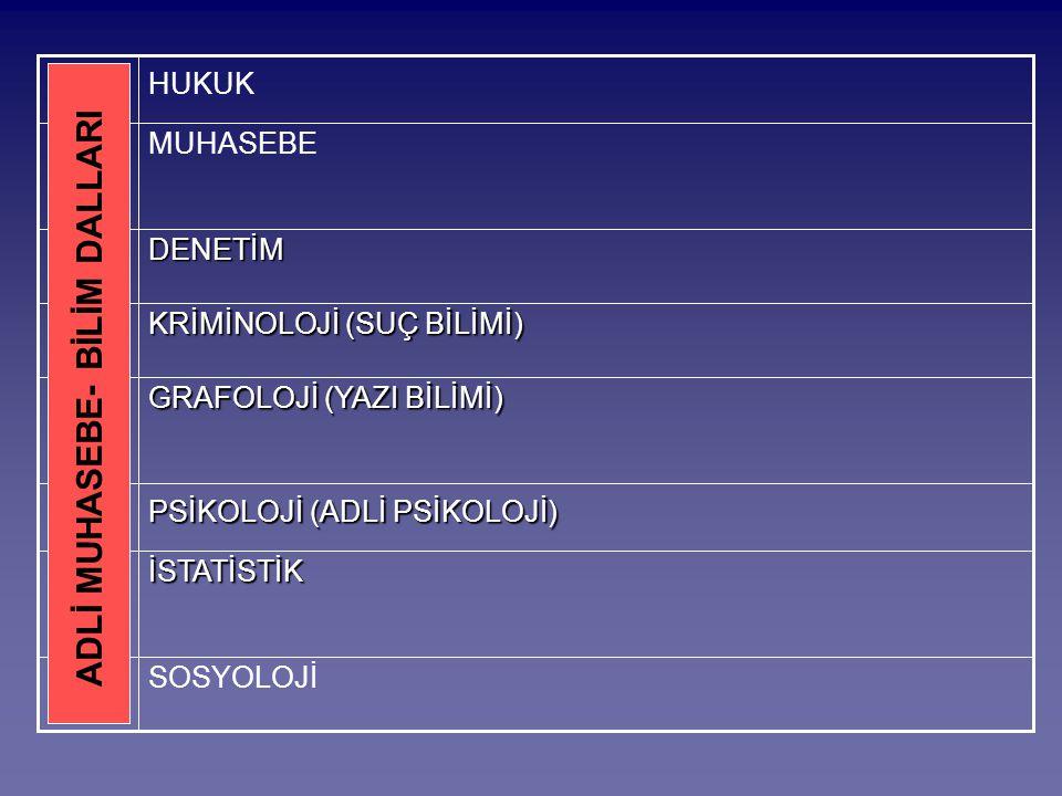 ADLİ MUHASEBE- BİLİM DALLARI