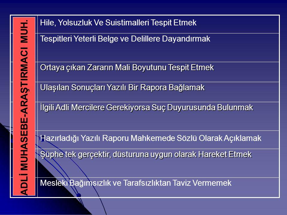 ADLİ MUHASEBE-ARAŞTIRMACI MUH.