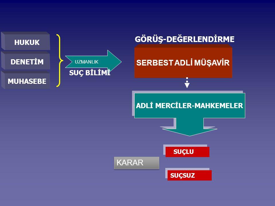 ADLİ MERCİLER-MAHKEMELER