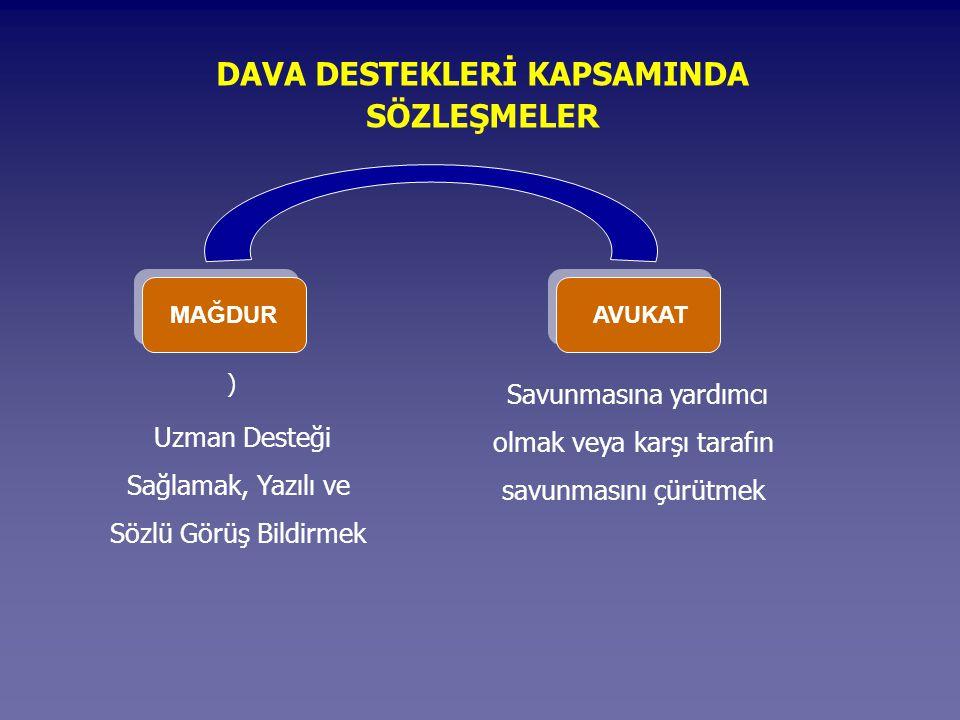 DAVA DESTEKLERİ KAPSAMINDA SÖZLEŞMELER