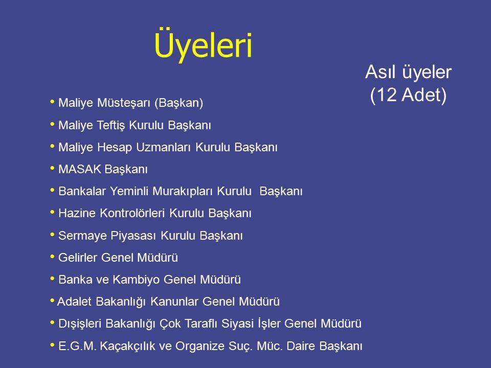 Üyeleri Asıl üyeler (12 Adet) Maliye Müsteşarı (Başkan)