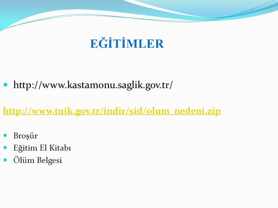 EĞİTİMLER http://www.kastamonu.saglik.gov.tr/