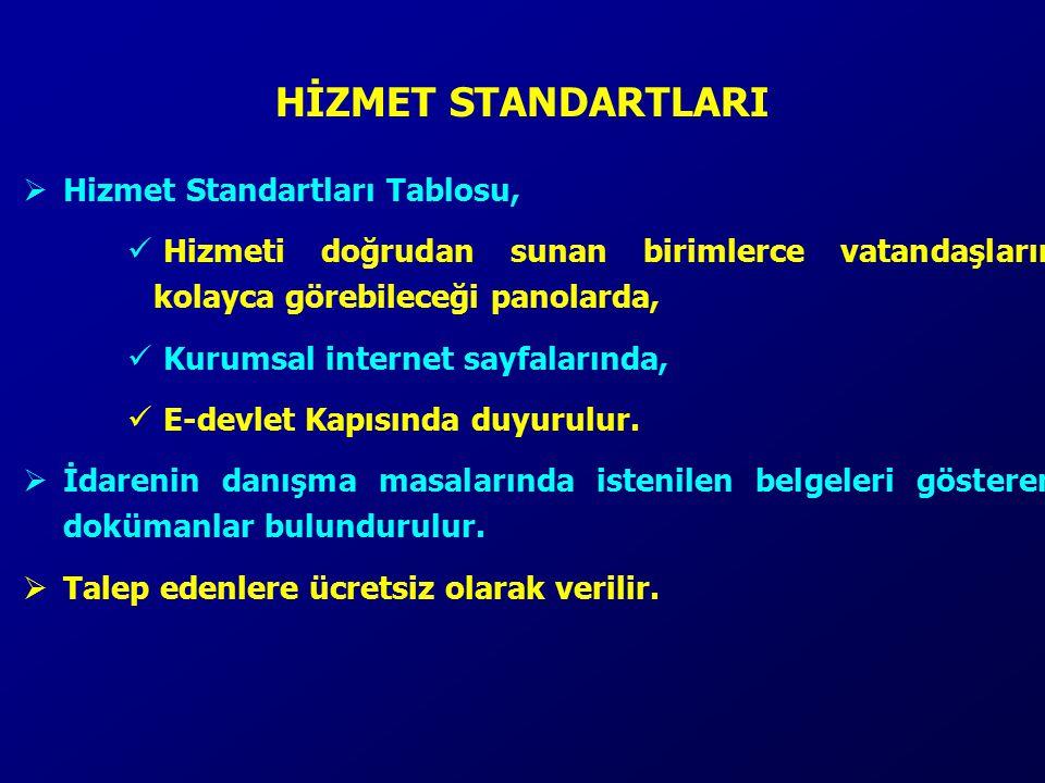 HİZMET STANDARTLARI Hizmet Standartları Tablosu,