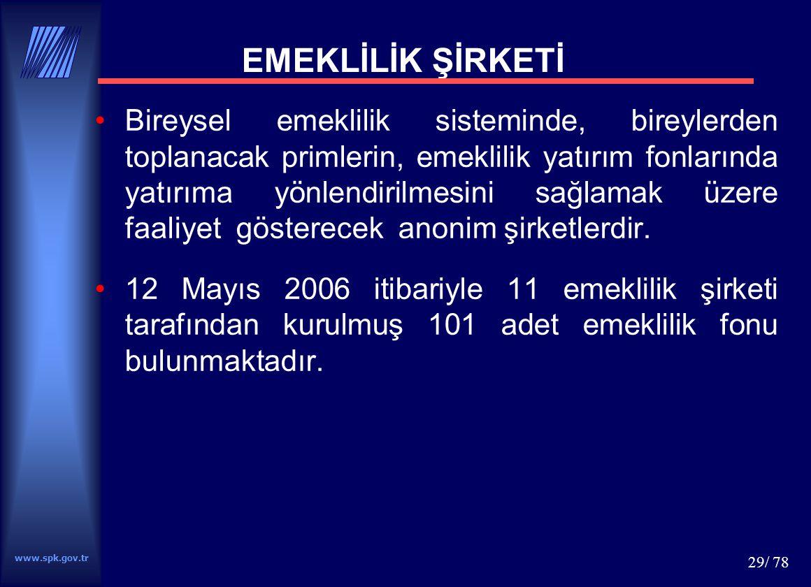 EMEKLİLİK ŞİRKETİ