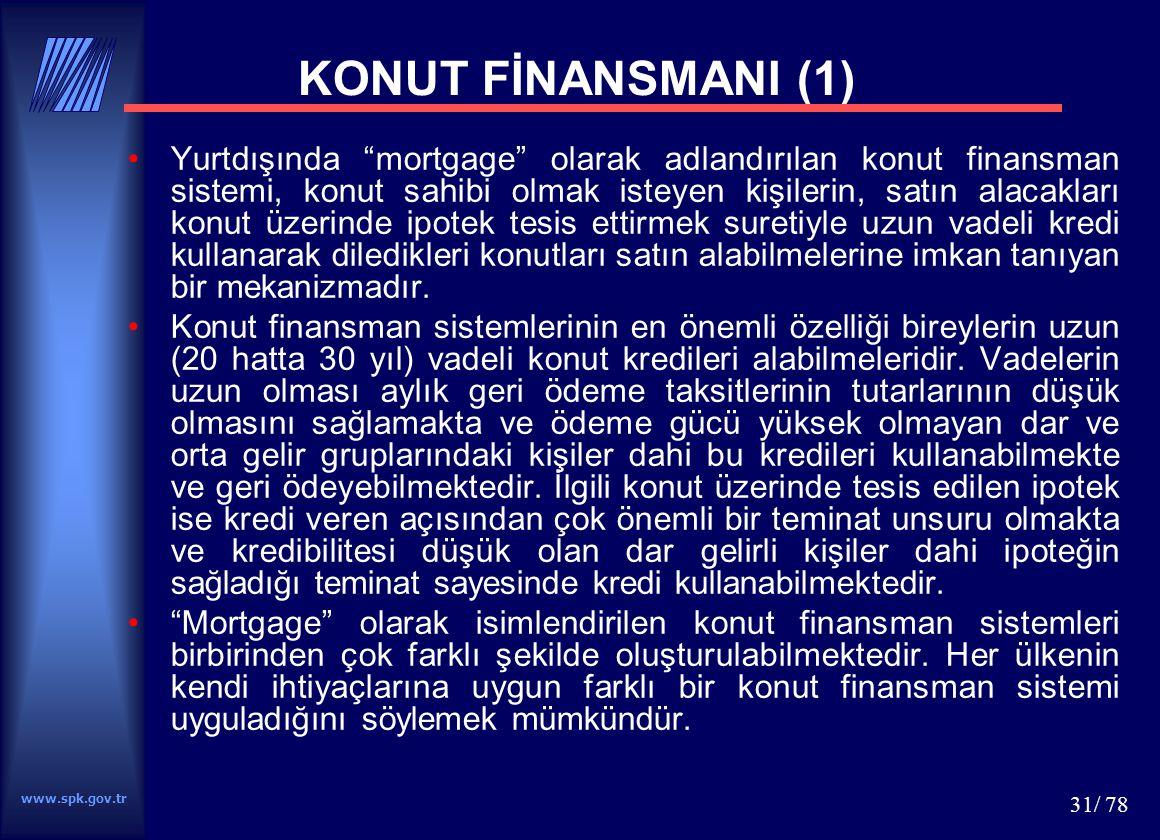 KONUT FİNANSMANI (1)