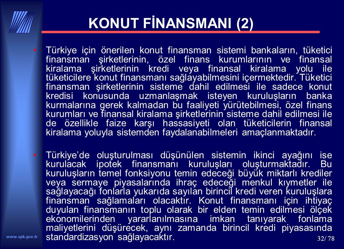 KONUT FİNANSMANI (2)