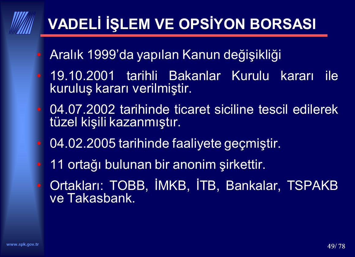 VADELİ İŞLEM VE OPSİYON BORSASI