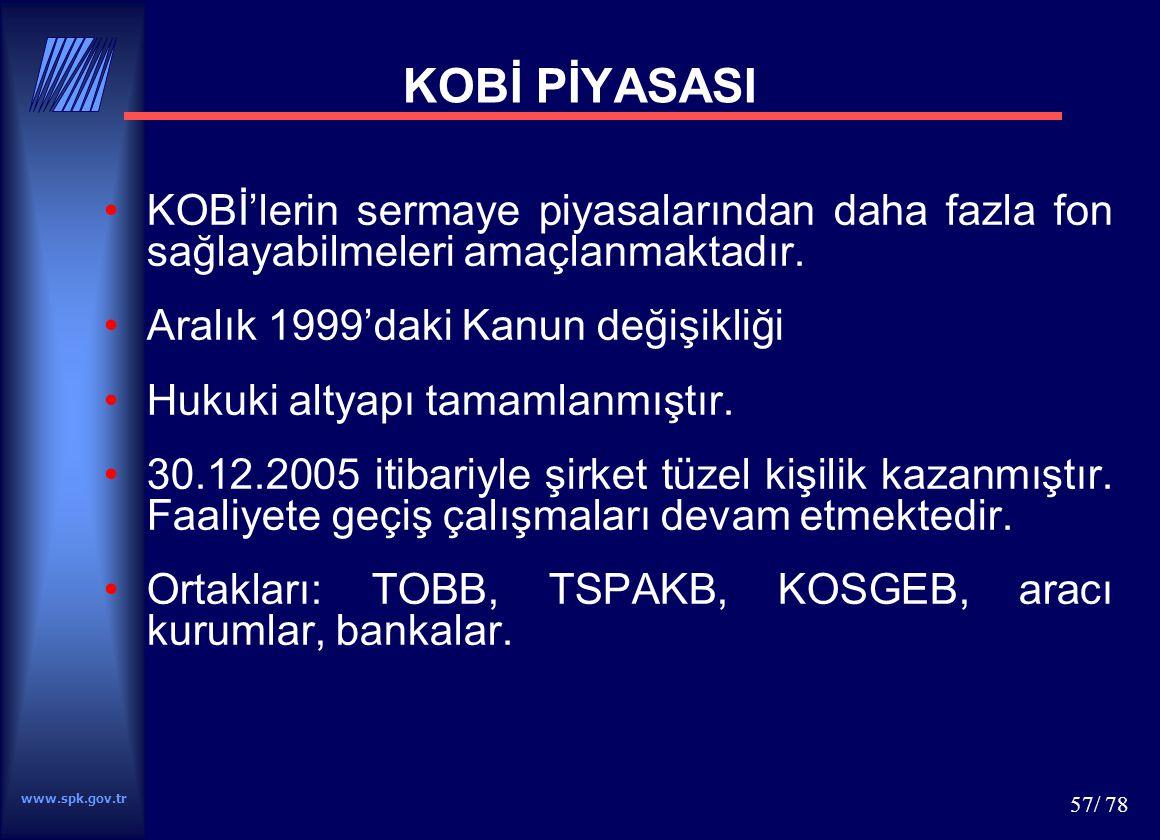 KOBİ PİYASASI KOBİ'lerin sermaye piyasalarından daha fazla fon sağlayabilmeleri amaçlanmaktadır. Aralık 1999'daki Kanun değişikliği.