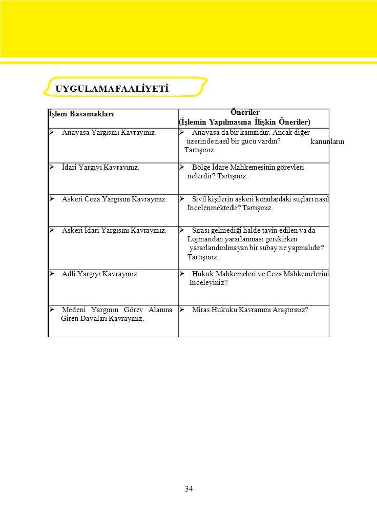 Öneriler UYGULAMA FAALİYETİ UYGULAMA FAALİYETLERİ İşlem Basamakları