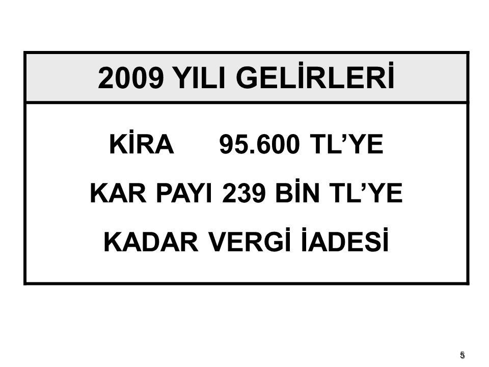 2009 YILI GELİRLERİ KİRA 95.600 TL'YE KAR PAYI 239 BİN TL'YE
