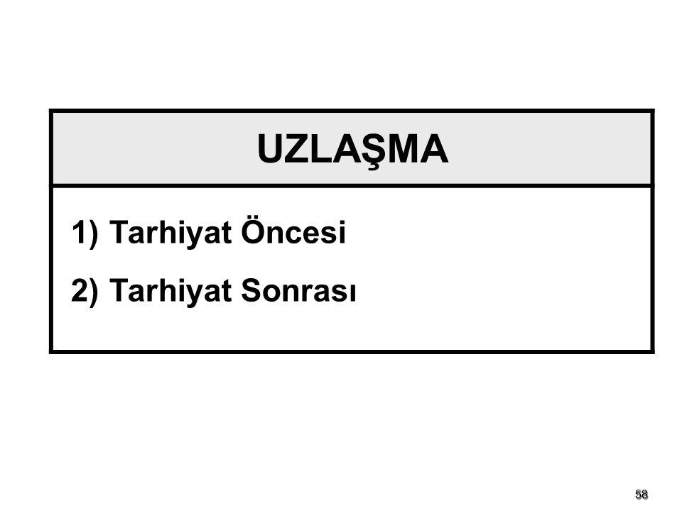 UZLAŞMA Tarhiyat Öncesi Tarhiyat Sonrası 58 58