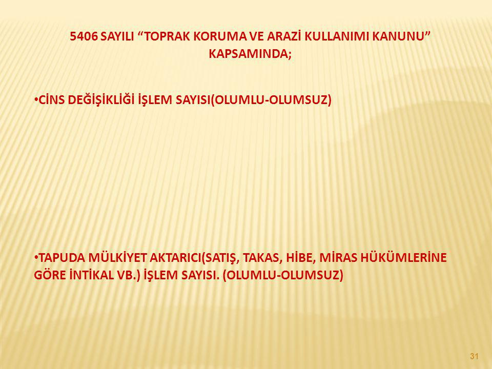 5406 SAYILI TOPRAK KORUMA VE ARAZİ KULLANIMI KANUNU KAPSAMINDA;