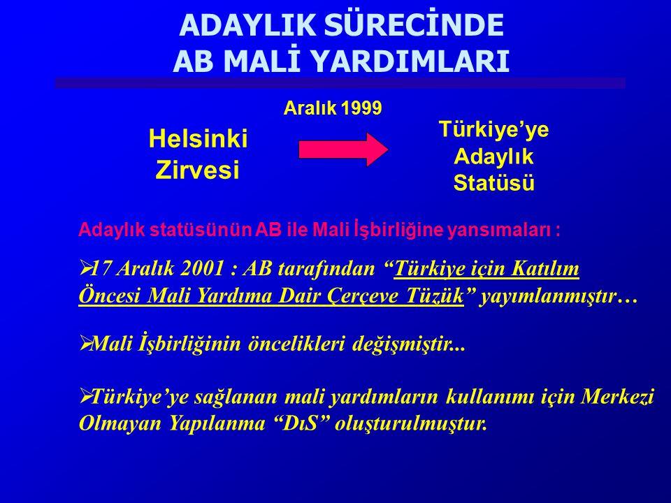 ADAYLIK SÜRECİNDE AB MALİ YARDIMLARI Türkiye'ye Adaylık Statüsü