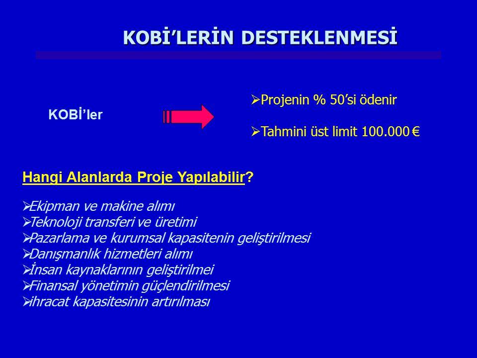 KOBİ'LERİN DESTEKLENMESİ