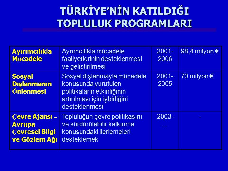 TÜRKİYE'NİN KATILDIĞI TOPLULUK PROGRAMLARI