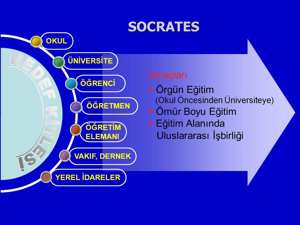 SOCRATES HEDEF KİTLESİ Amaçları Örgün Eğitim Ömür Boyu Eğitim