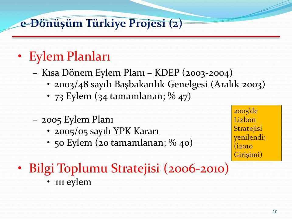 Bilgi Toplumu Stratejisi (2006-2010)
