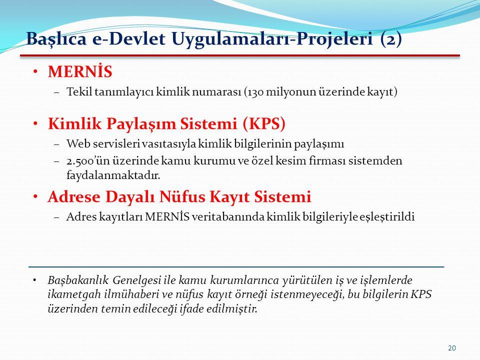 Başlıca e-Devlet Uygulamaları-Projeleri (2)