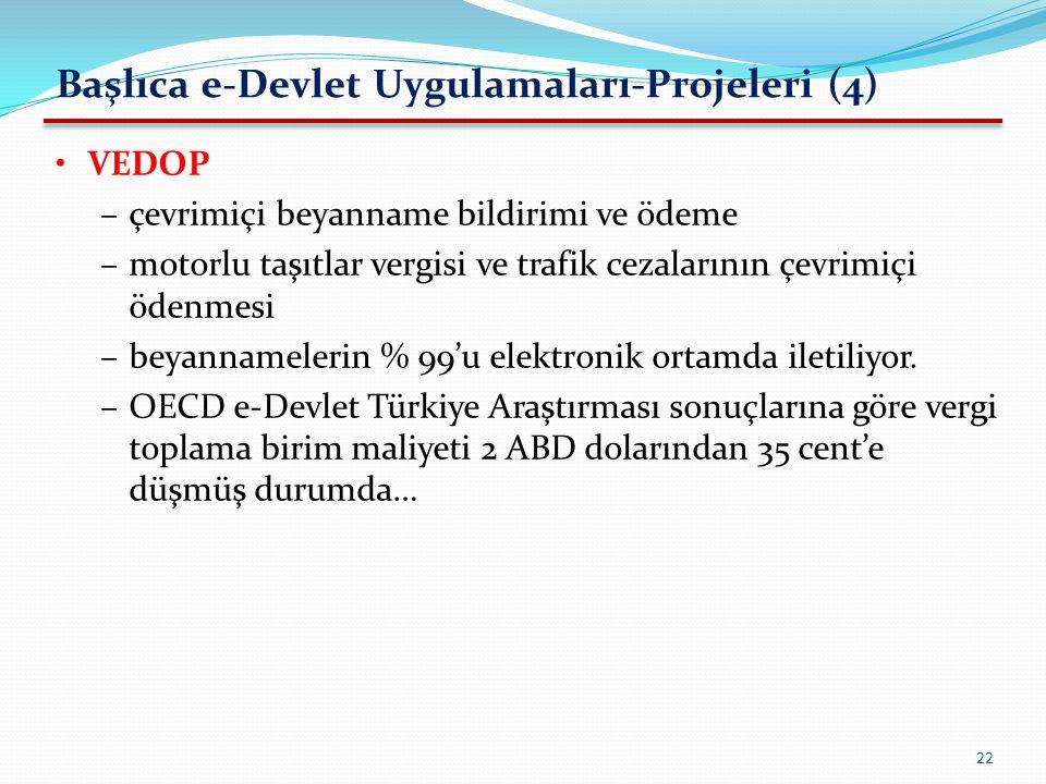 Başlıca e-Devlet Uygulamaları-Projeleri (4)