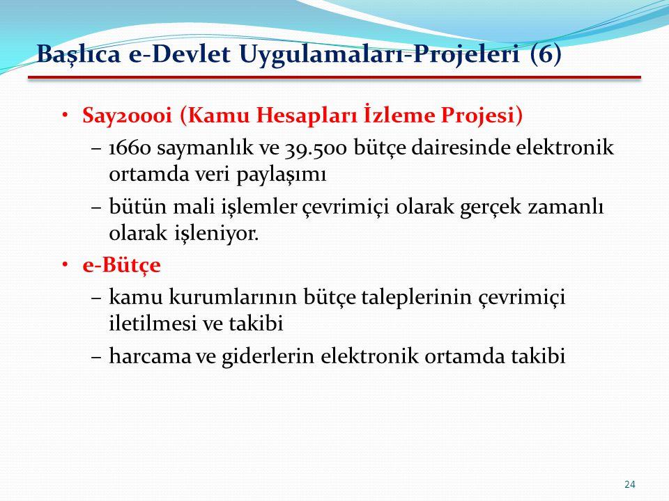 Başlıca e-Devlet Uygulamaları-Projeleri (6)