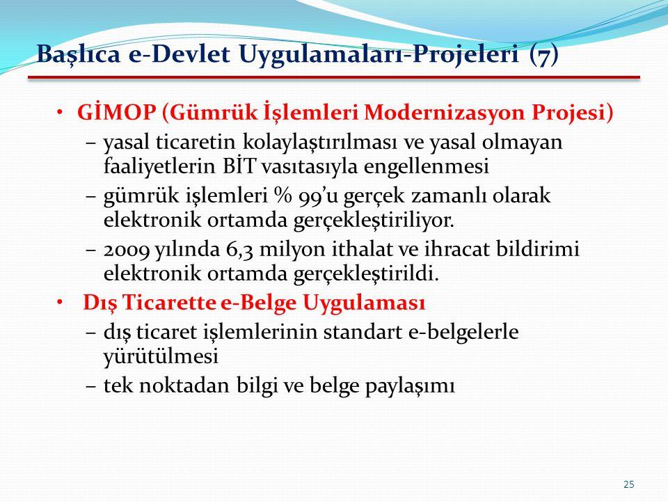 Başlıca e-Devlet Uygulamaları-Projeleri (7)
