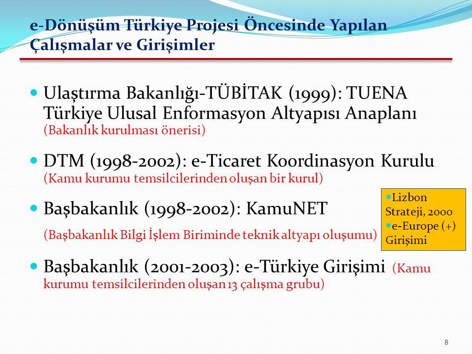 e-Dönüşüm Türkiye Projesi Öncesinde Yapılan Çalışmalar ve Girişimler