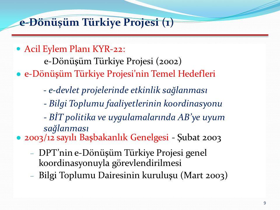 e-Dönüşüm Türkiye Projesi (1)