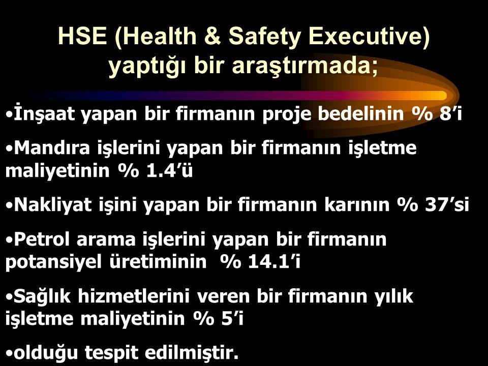 HSE (Health & Safety Executive) yaptığı bir araştırmada;