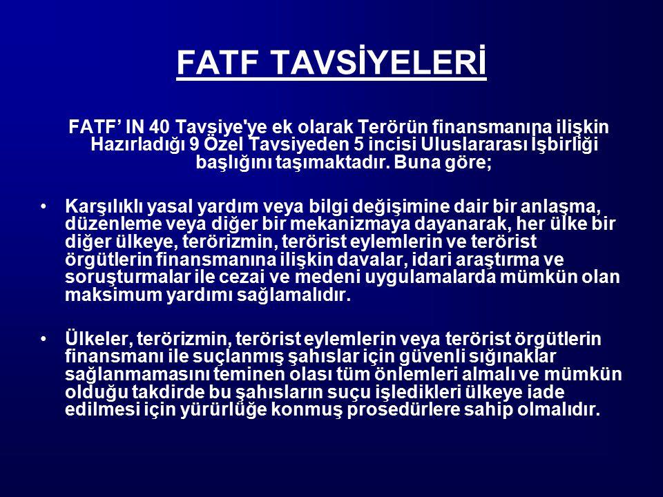 FATF TAVSİYELERİ