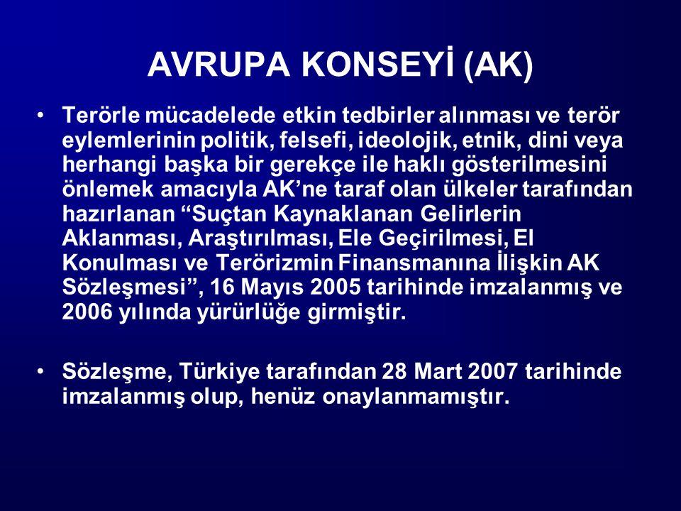 AVRUPA KONSEYİ (AK)