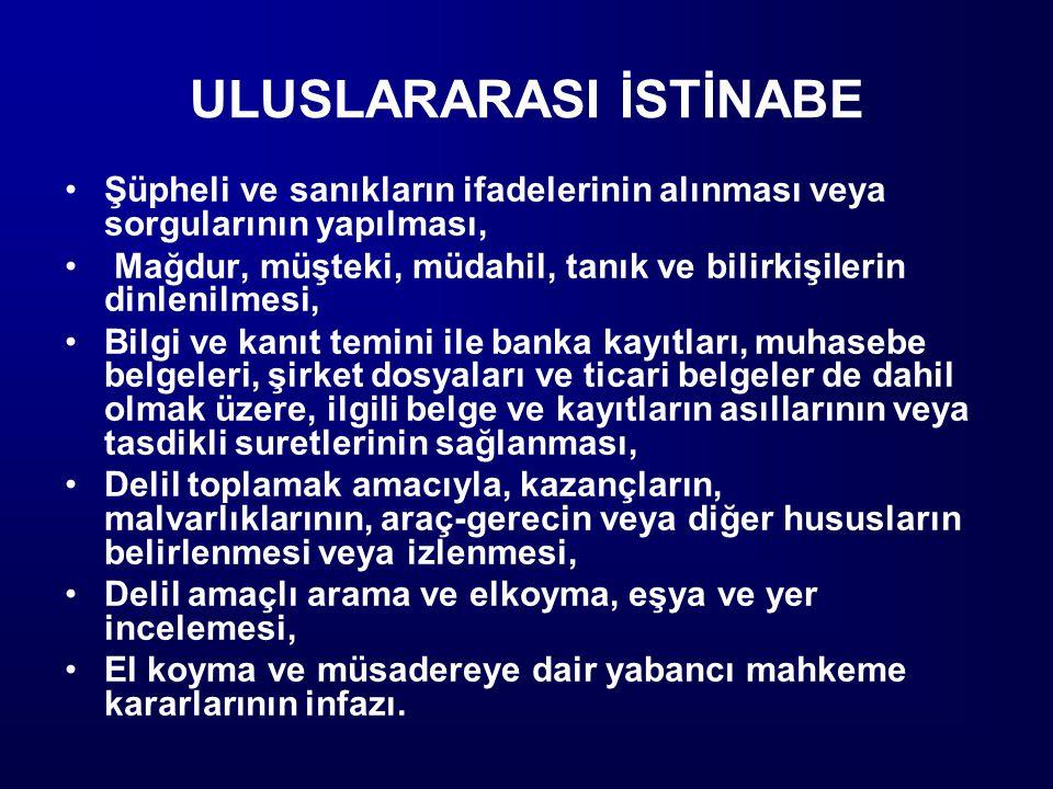 ULUSLARARASI İSTİNABE