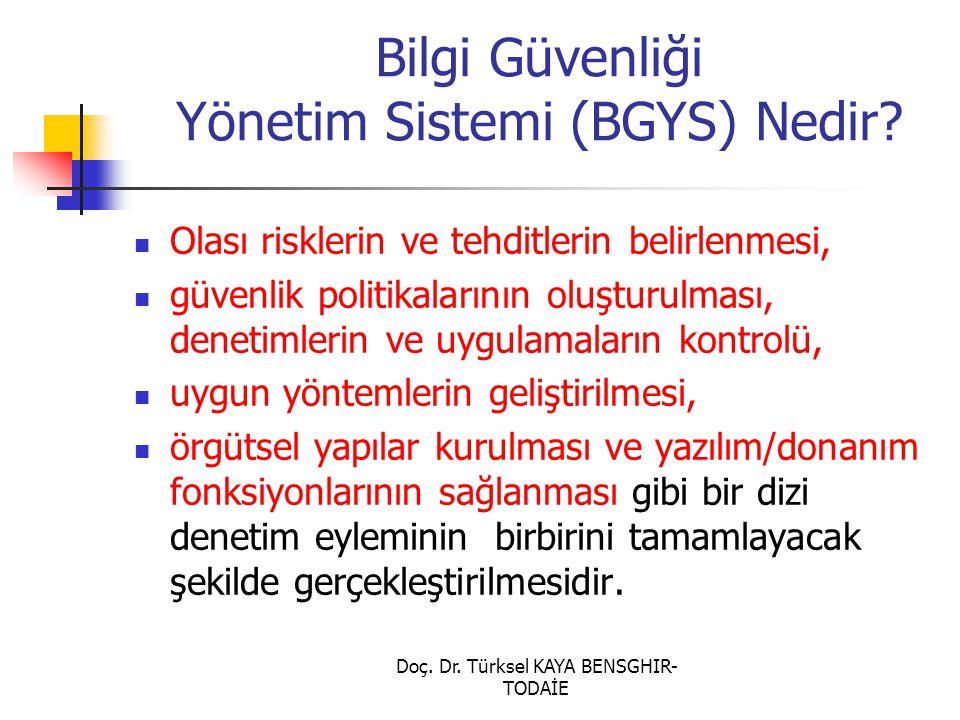 Bilgi Güvenliği Yönetim Sistemi (BGYS) Nedir