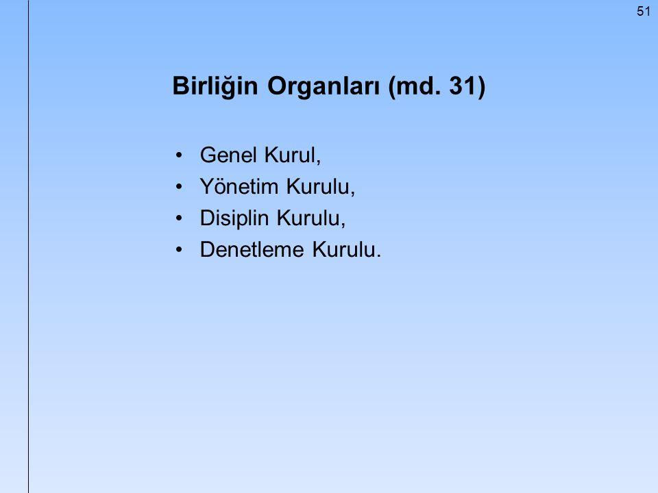 Birliğin Organları (md. 31)