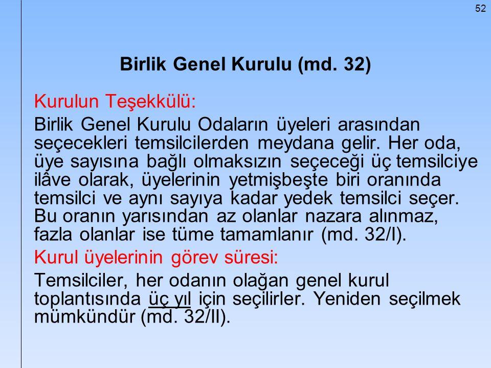 Birlik Genel Kurulu (md. 32)