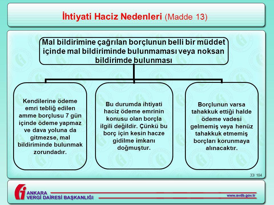 İhtiyati Haciz Nedenleri (Madde 13)