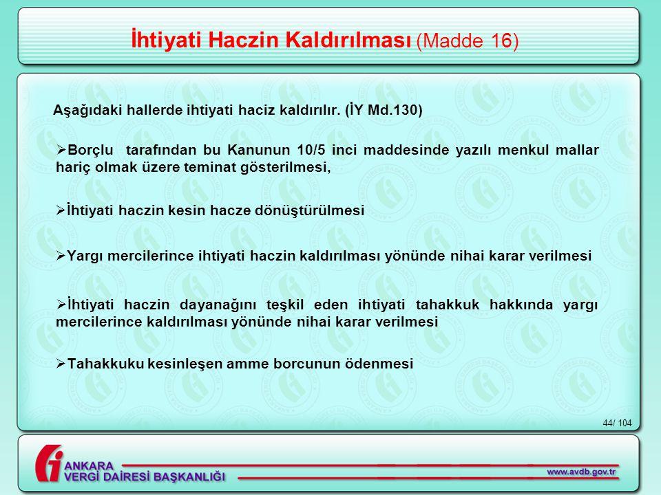 İhtiyati Haczin Kaldırılması (Madde 16)