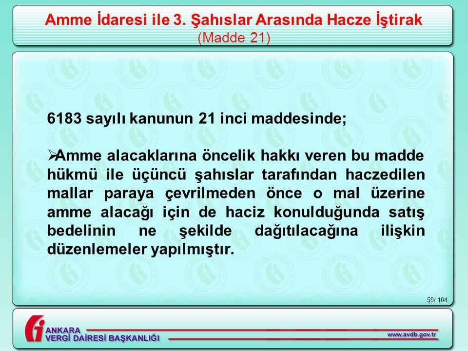 Amme İdaresi ile 3. Şahıslar Arasında Hacze İştirak (Madde 21)