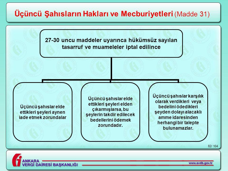 Üçüncü Şahısların Hakları ve Mecburiyetleri (Madde 31)