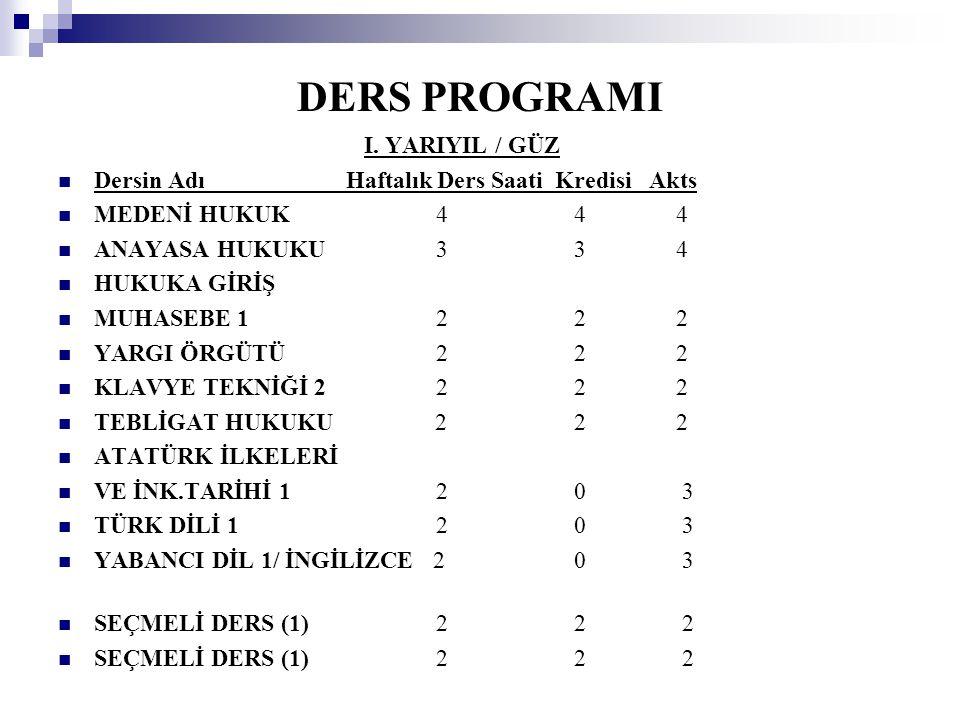 DERS PROGRAMI I. YARIYIL / GÜZ