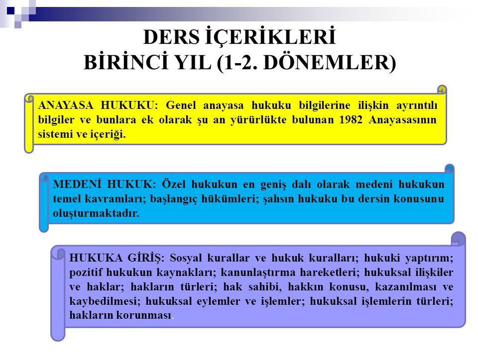 DERS İÇERİKLERİ BİRİNCİ YIL (1-2. DÖNEMLER)