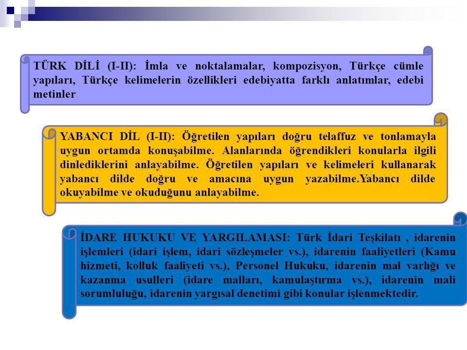 TÜRK DİLİ (I-II): İmla ve noktalamalar, kompozisyon, Türkçe cümle yapıları, Türkçe kelimelerin özellikleri edebiyatta farklı anlatımlar, edebi metinler
