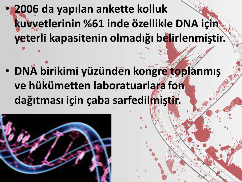 2006 da yapılan ankette kolluk kuvvetlerinin %61 inde özellikle DNA için yeterli kapasitenin olmadığı belirlenmiştir.