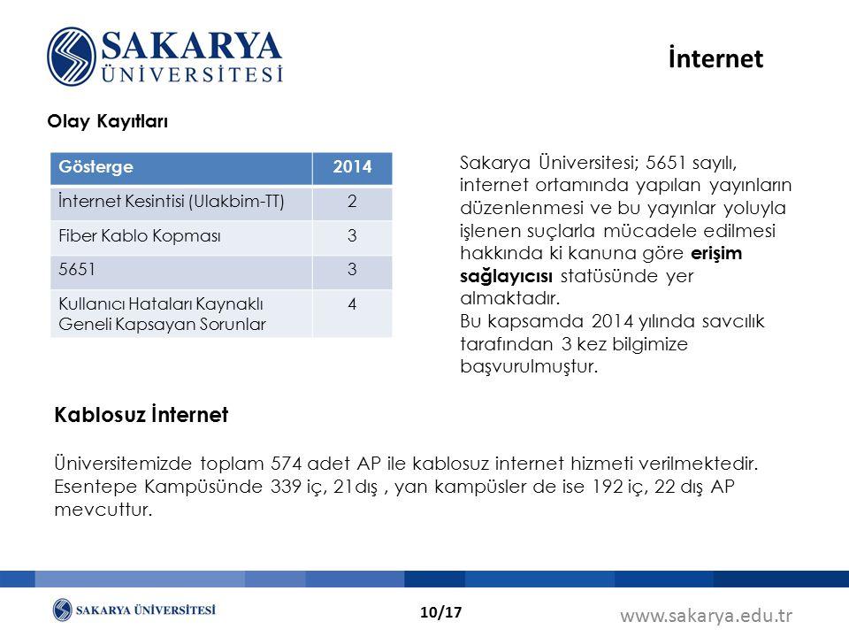 İnternet Kablosuz İnternet www.sakarya.edu.tr Olay Kayıtları