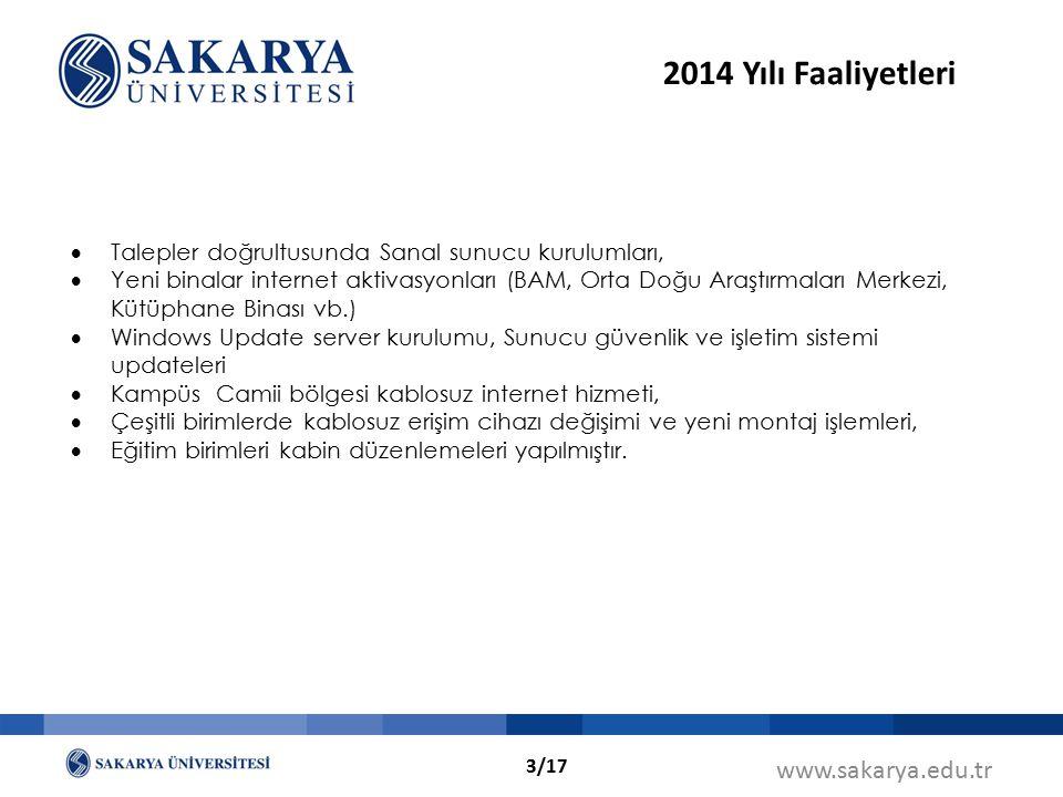 2014 Yılı Faaliyetleri www.sakarya.edu.tr