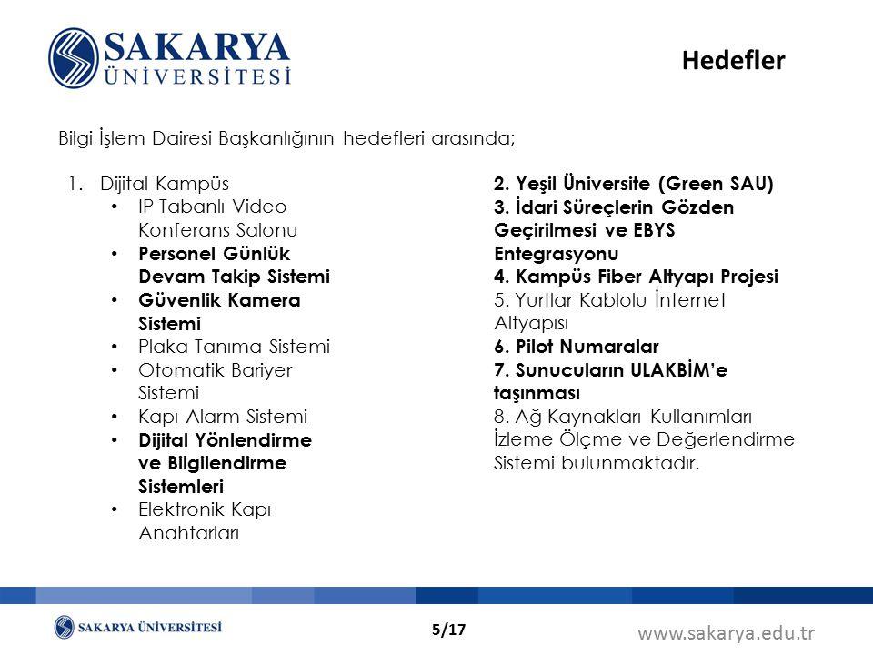 Hedefler www.sakarya.edu.tr