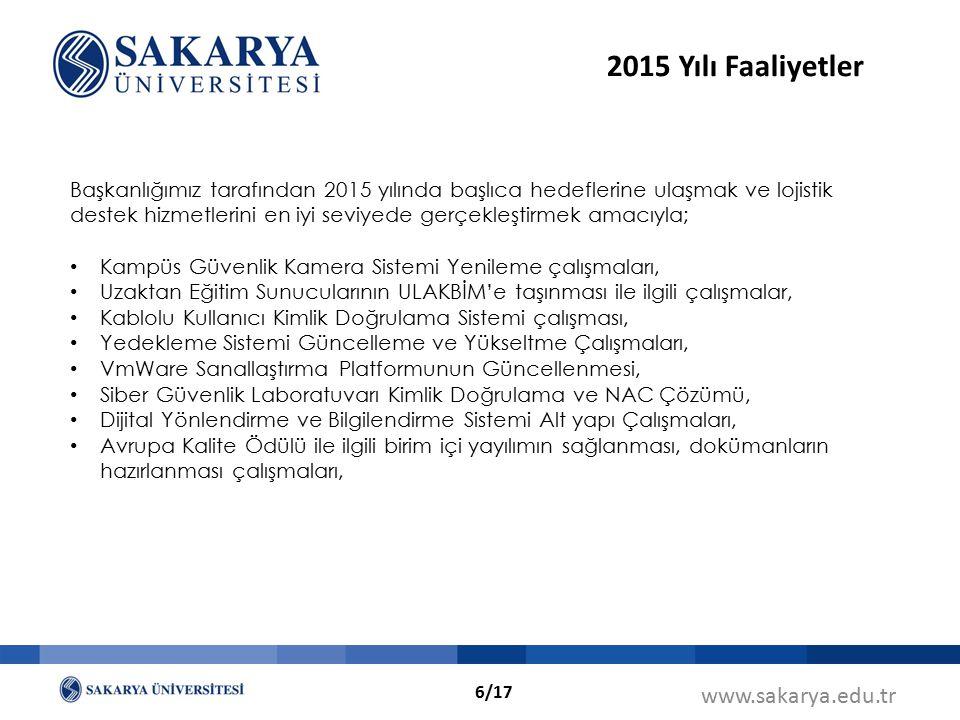 2015 Yılı Faaliyetler www.sakarya.edu.tr
