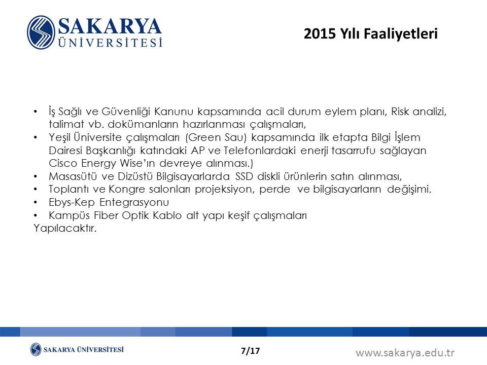 2015 Yılı Faaliyetleri www.sakarya.edu.tr