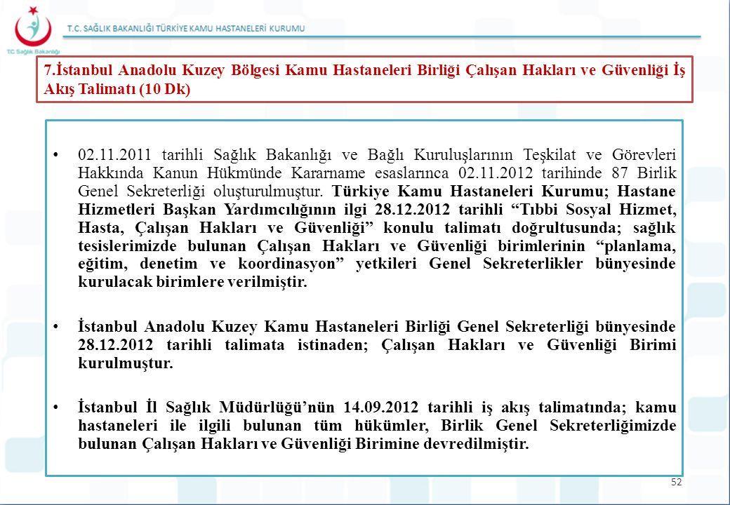 7.İstanbul Anadolu Kuzey Bölgesi Kamu Hastaneleri Birliği Çalışan Hakları ve Güvenliği İş Akış Talimatı (10 Dk)
