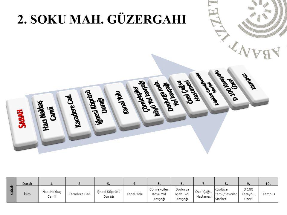 2. SOKU MAH. GÜZERGAHI Sabah Hacı Nakkaş Camii Karadere Cad.