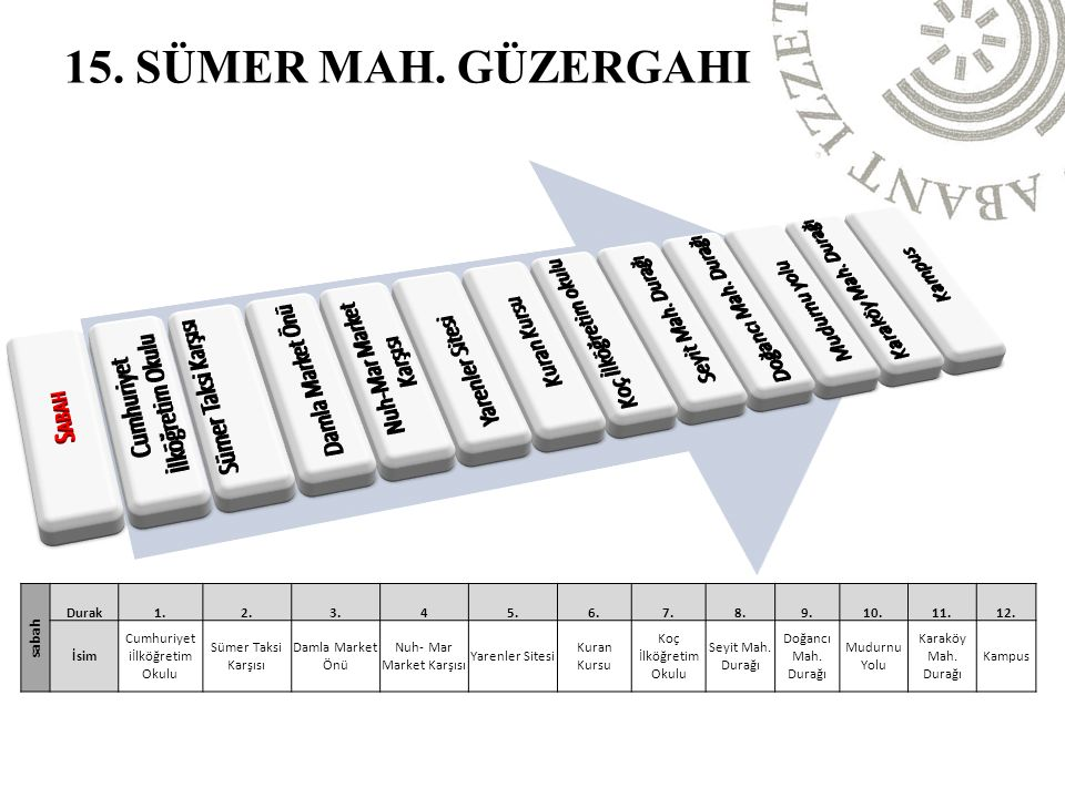 15. SÜMER MAH. GÜZERGAHI Sabah Cumhuriyet İlköğretim Okulu